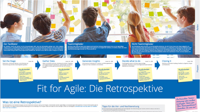 Fit for Agile